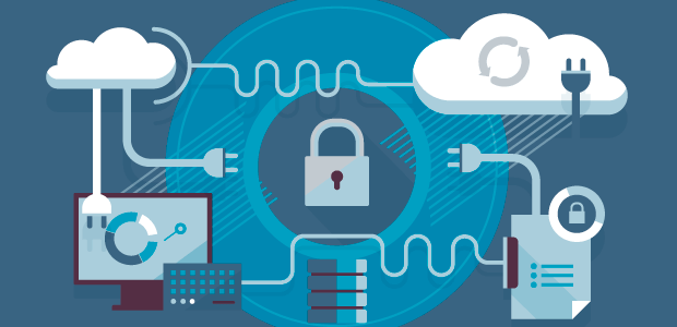 Cloud and compliance – Read more
